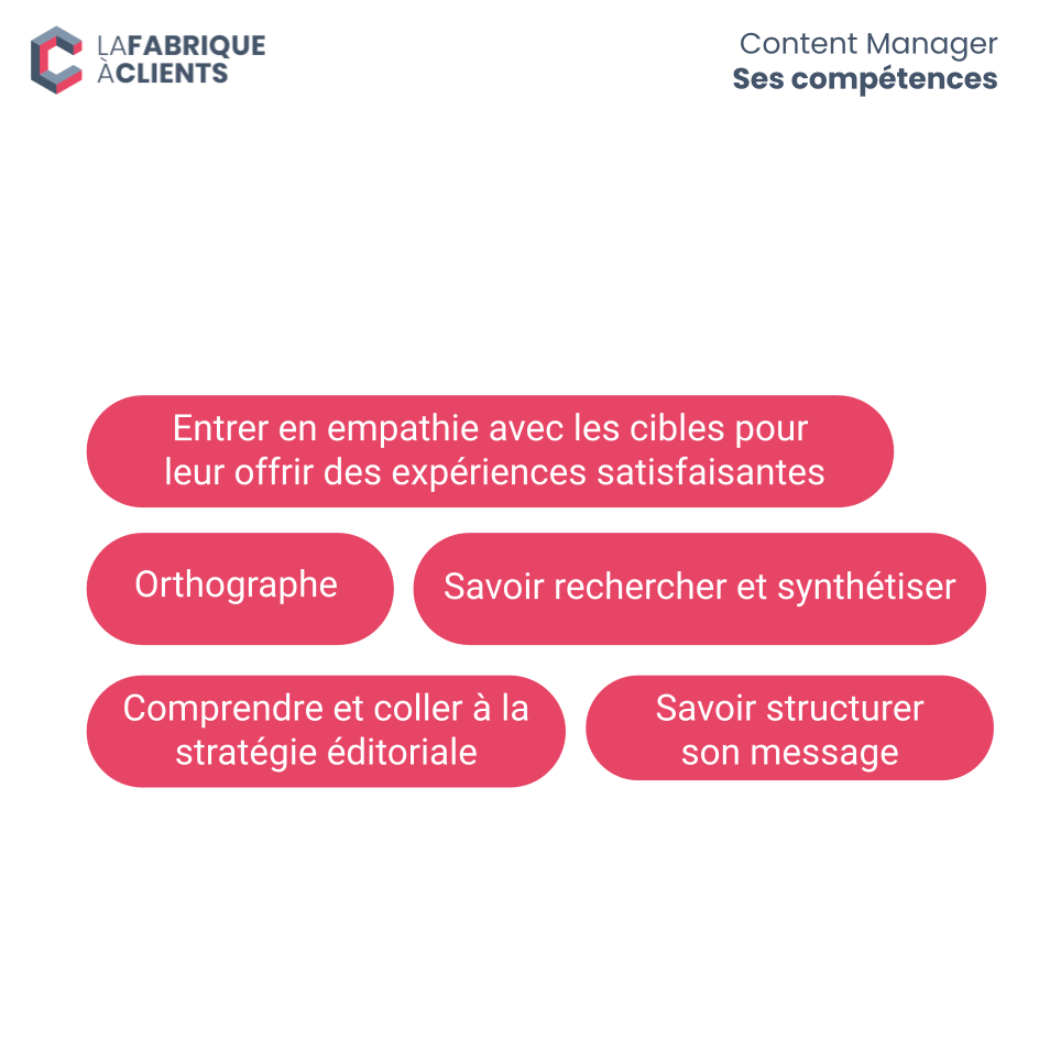 Content Manager .pptx (1)